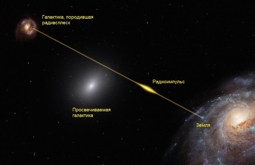 Гало галактики оказалось неожиданно спокойным