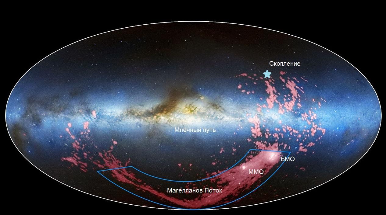 Магелланов поток порождает звёзды в Млечном пути